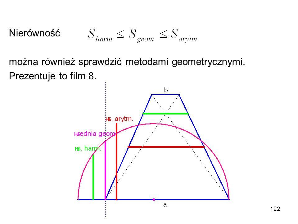 Nierówność można również sprawdzić metodami geometrycznymi. Prezentuje to film 8.