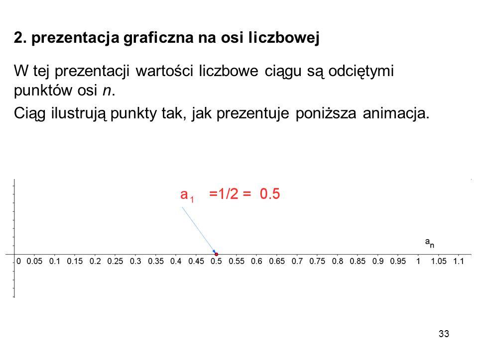 2. prezentacja graficzna na osi liczbowej