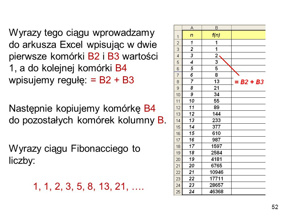 Wyrazy tego ciągu wprowadzamy do arkusza Excel wpisując w dwie pierwsze komórki B2 i B3 wartości 1, a do kolejnej komórki B4 wpisujemy regułę: = B2 + B3