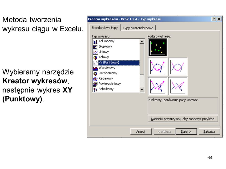 Metoda tworzenia wykresu ciągu w Excelu.