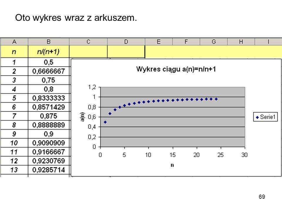 Oto wykres wraz z arkuszem.