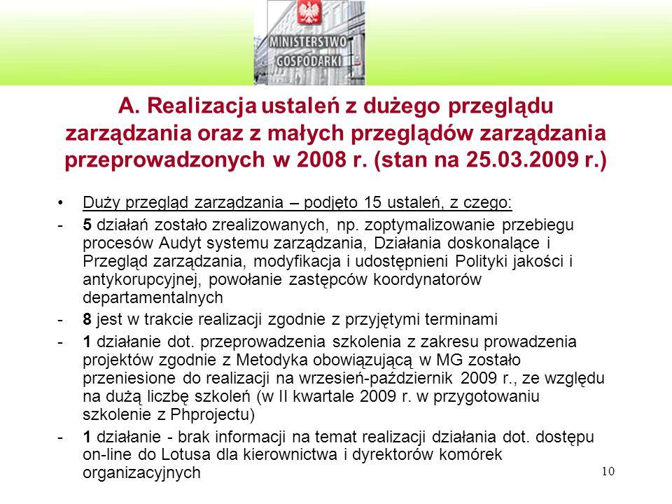 A. Realizacja ustaleń z dużego przeglądu zarządzania oraz z małych przeglądów zarządzania przeprowadzonych w 2008 r. (stan na 25.03.2009 r.)