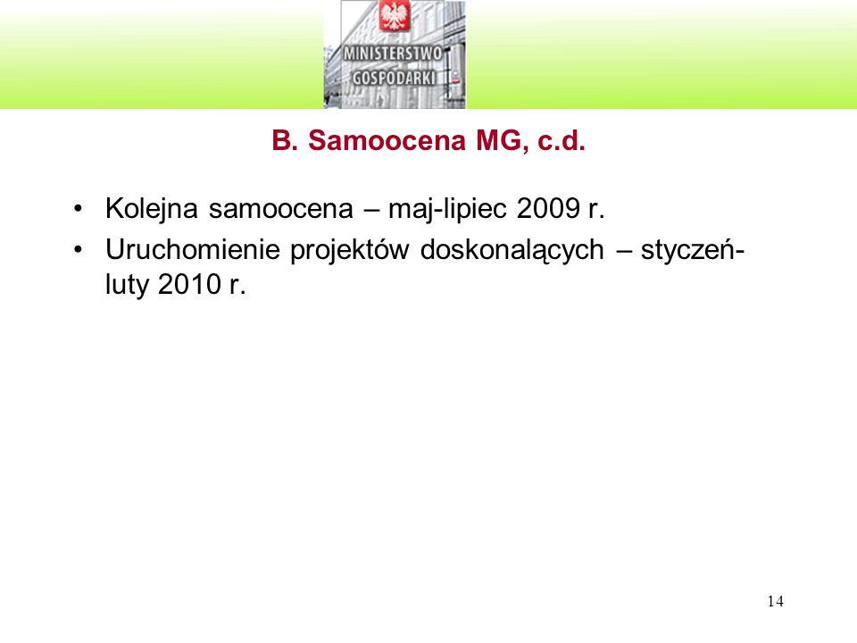 B. Samoocena MG, c.d. Kolejna samoocena – maj-lipiec 2009 r.