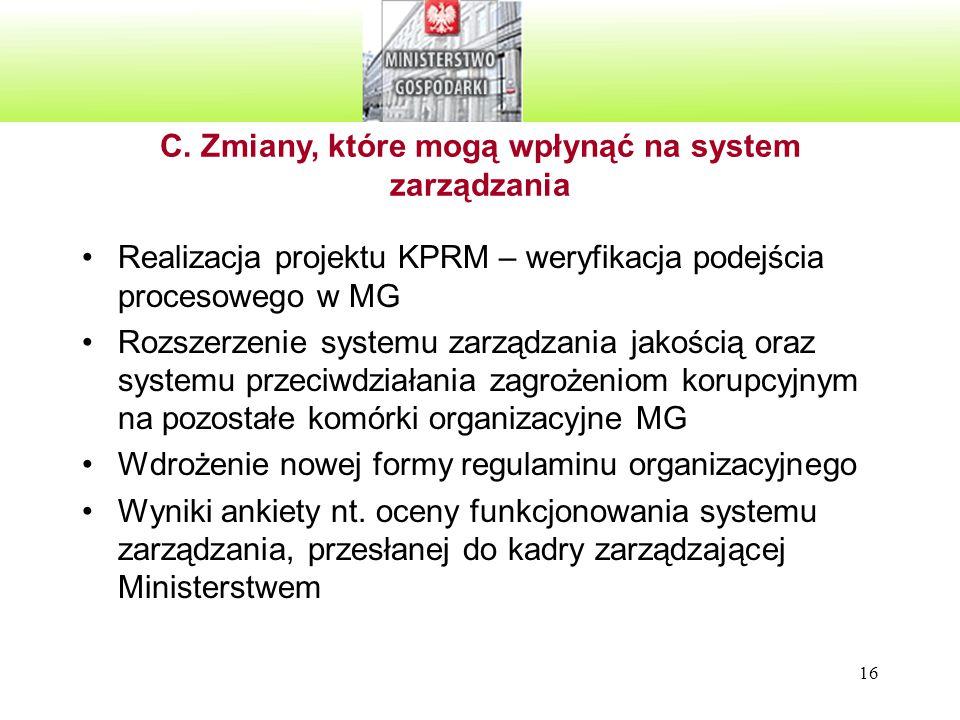 C. Zmiany, które mogą wpłynąć na system zarządzania