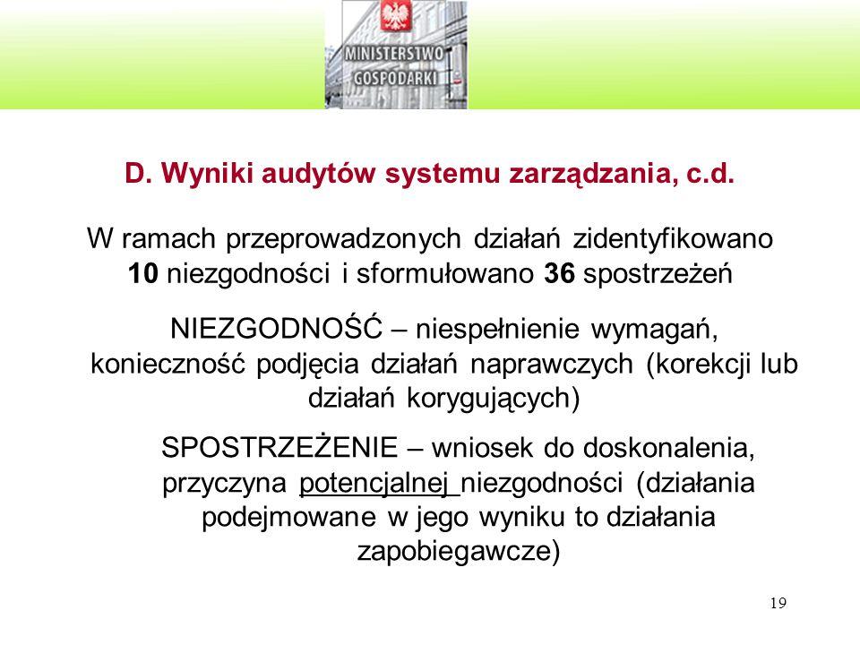 D. Wyniki audytów systemu zarządzania, c.d.