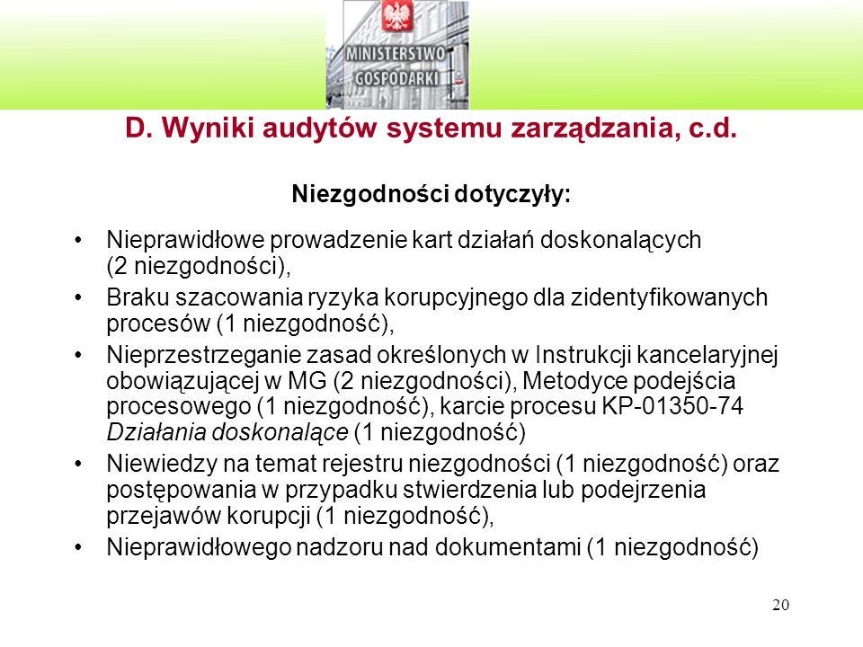 D. Wyniki audytów systemu zarządzania, c.d. Niezgodności dotyczyły: