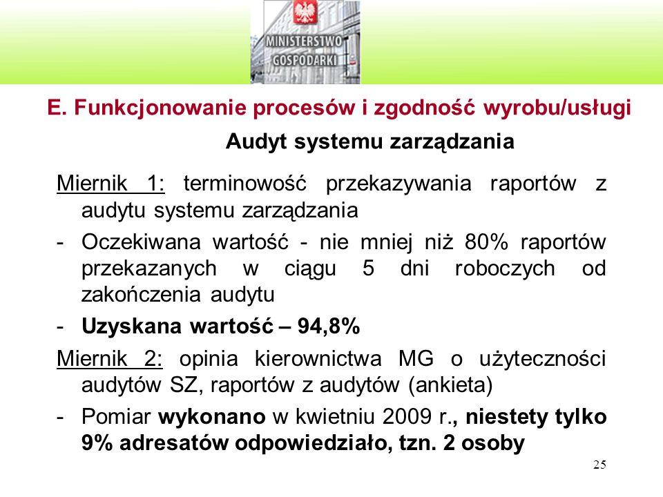 E. Funkcjonowanie procesów i zgodność wyrobu/usługi Audyt systemu zarządzania