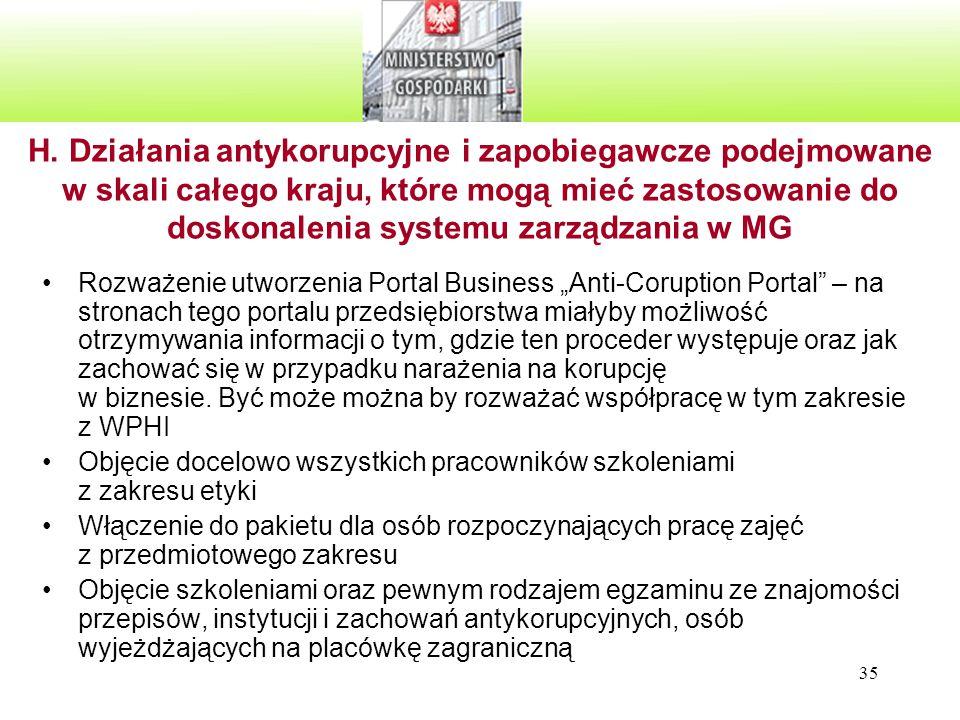 H. Działania antykorupcyjne i zapobiegawcze podejmowane w skali całego kraju, które mogą mieć zastosowanie do doskonalenia systemu zarządzania w MG