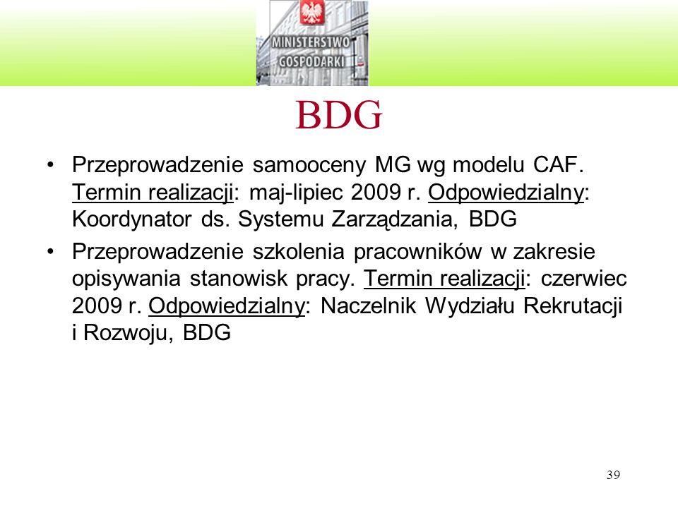 BDG Przeprowadzenie samooceny MG wg modelu CAF. Termin realizacji: maj-lipiec 2009 r. Odpowiedzialny: Koordynator ds. Systemu Zarządzania, BDG.