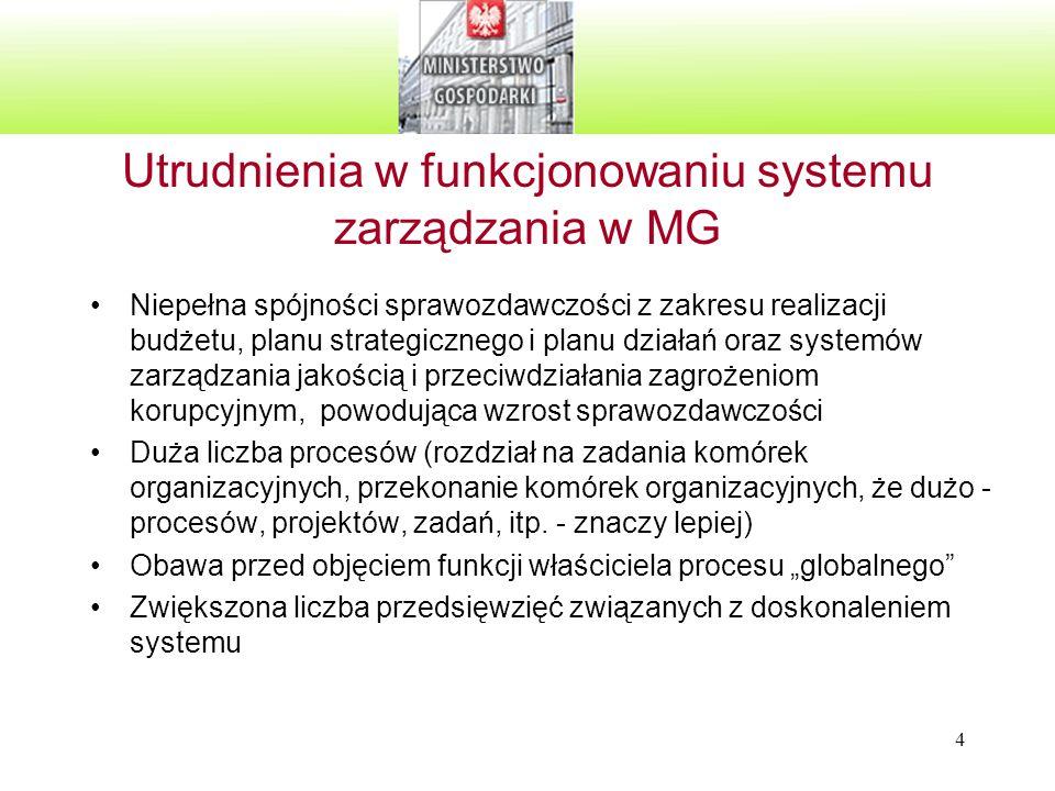 Utrudnienia w funkcjonowaniu systemu zarządzania w MG