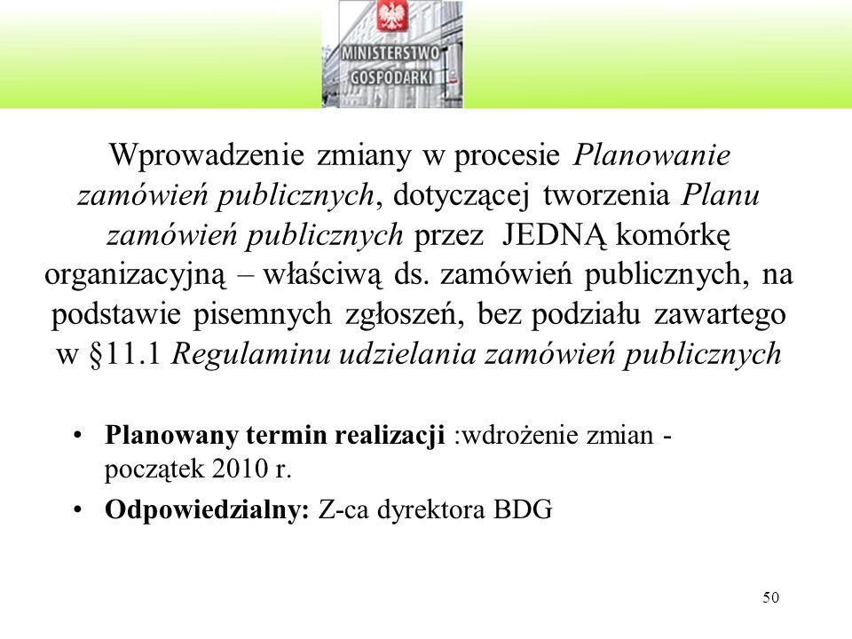 Wprowadzenie zmiany w procesie Planowanie zamówień publicznych, dotyczącej tworzenia Planu zamówień publicznych przez JEDNĄ komórkę organizacyjną – właściwą ds. zamówień publicznych, na podstawie pisemnych zgłoszeń, bez podziału zawartego w §11.1 Regulaminu udzielania zamówień publicznych