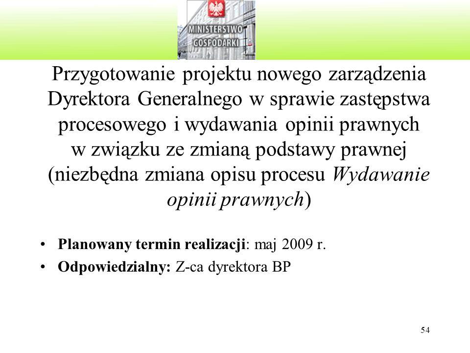 Przygotowanie projektu nowego zarządzenia Dyrektora Generalnego w sprawie zastępstwa procesowego i wydawania opinii prawnych w związku ze zmianą podstawy prawnej (niezbędna zmiana opisu procesu Wydawanie opinii prawnych)