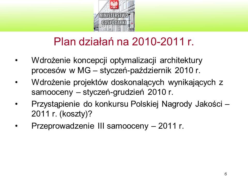 Plan działań na 2010-2011 r. Wdrożenie koncepcji optymalizacji architektury procesów w MG – styczeń-październik 2010 r.