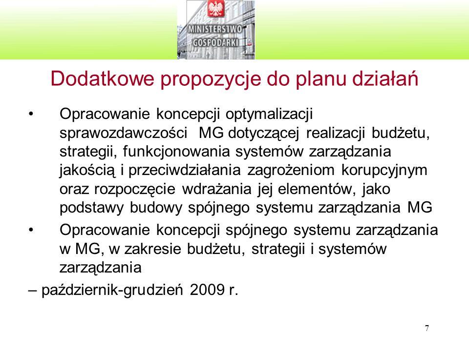 Dodatkowe propozycje do planu działań