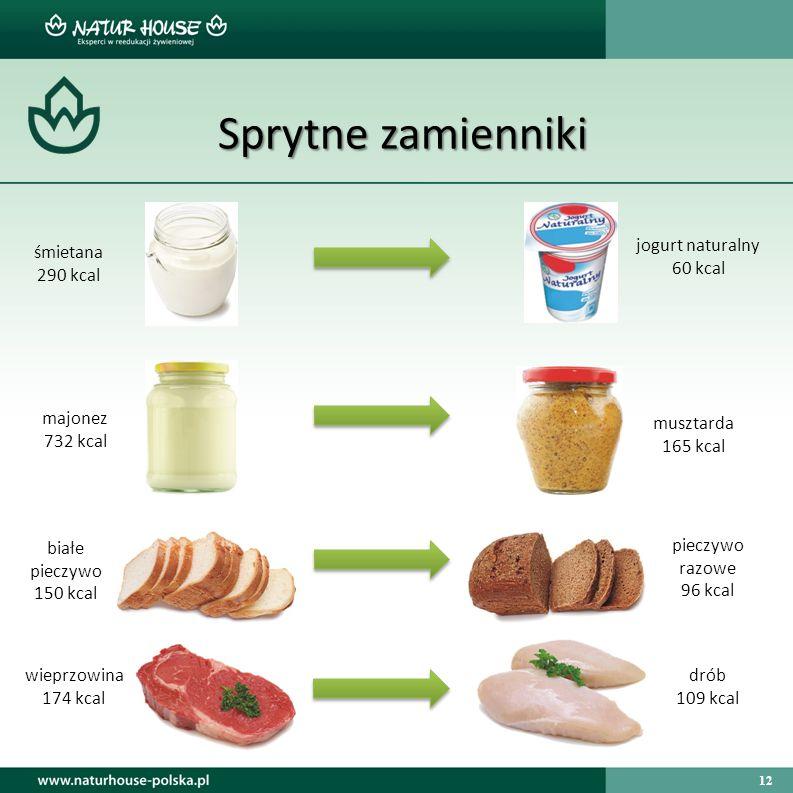 Sprytne zamienniki jogurt naturalny 60 kcal śmietana 290 kcal majonez