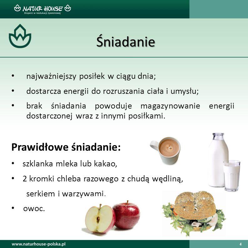 Śniadanie Prawidłowe śniadanie: najważniejszy posiłek w ciągu dnia;