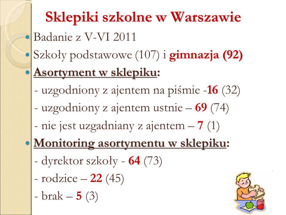 Sklepiki szkolne w Warszawie