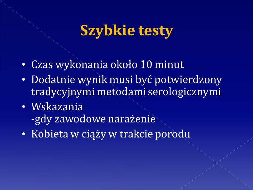 Szybkie testy Czas wykonania około 10 minut