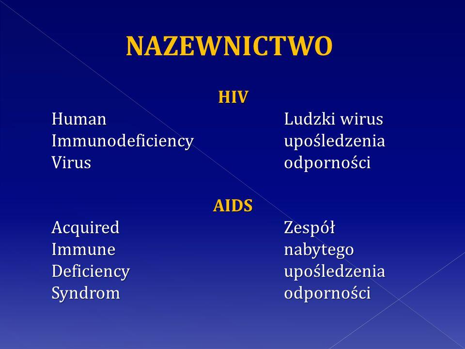 NAZEWNICTWO HIV Human Ludzki wirus Immunodeficiency upośledzenia