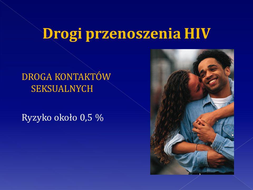 Drogi przenoszenia HIV