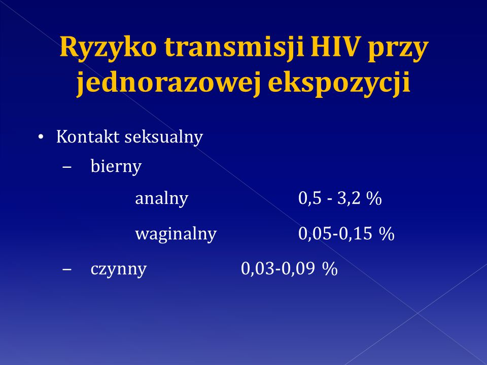Ryzyko transmisji HIV przy jednorazowej ekspozycji