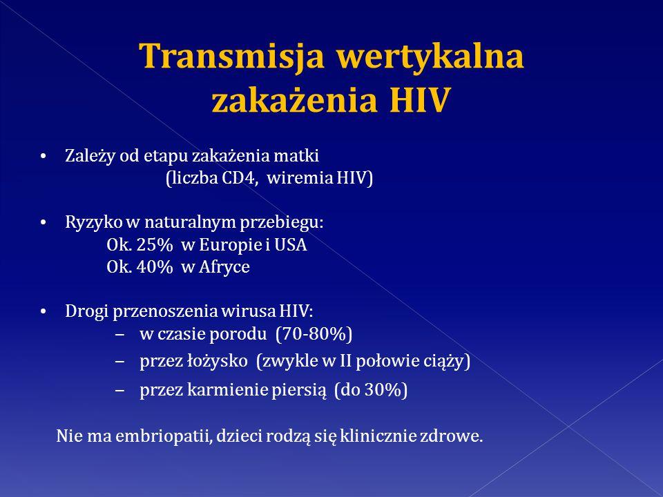 Transmisja wertykalna zakażenia HIV