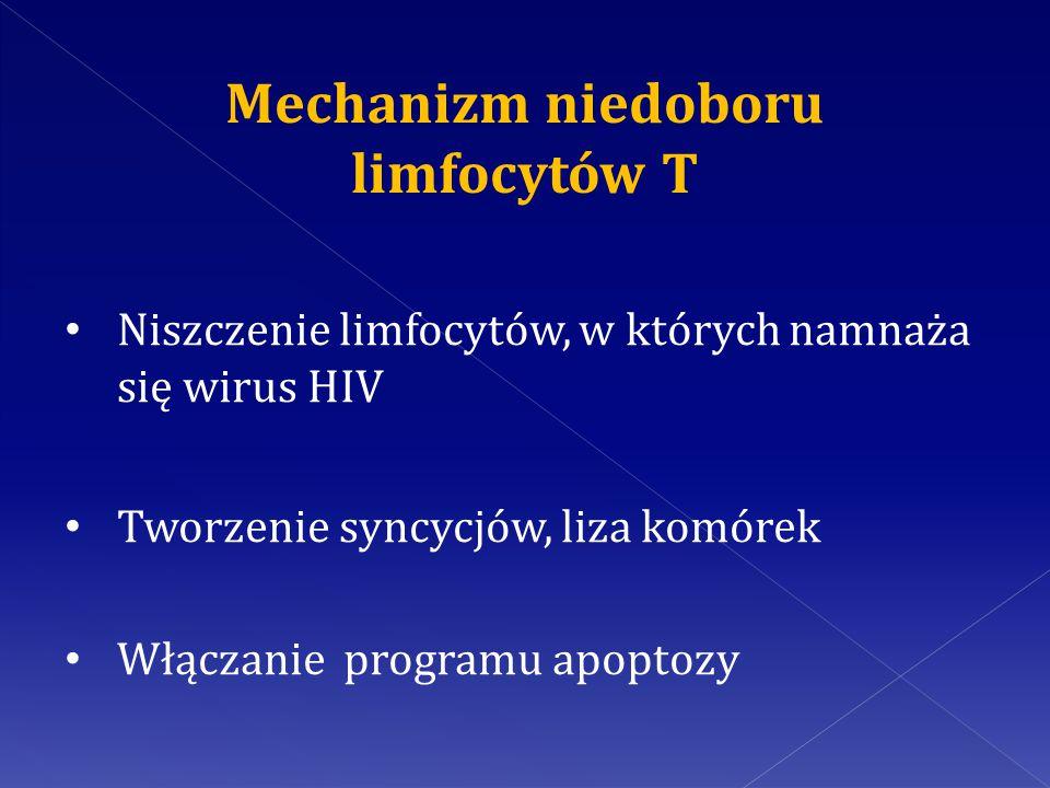Mechanizm niedoboru limfocytów T
