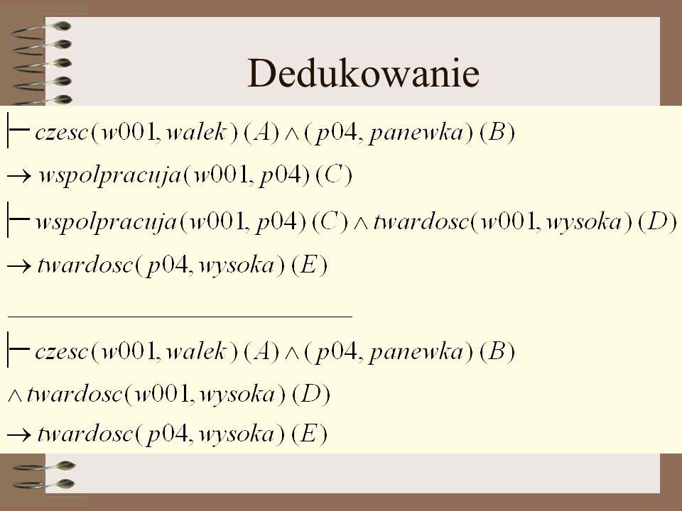 Dedukowanie Podstawiamy X1=w001, X2=p04