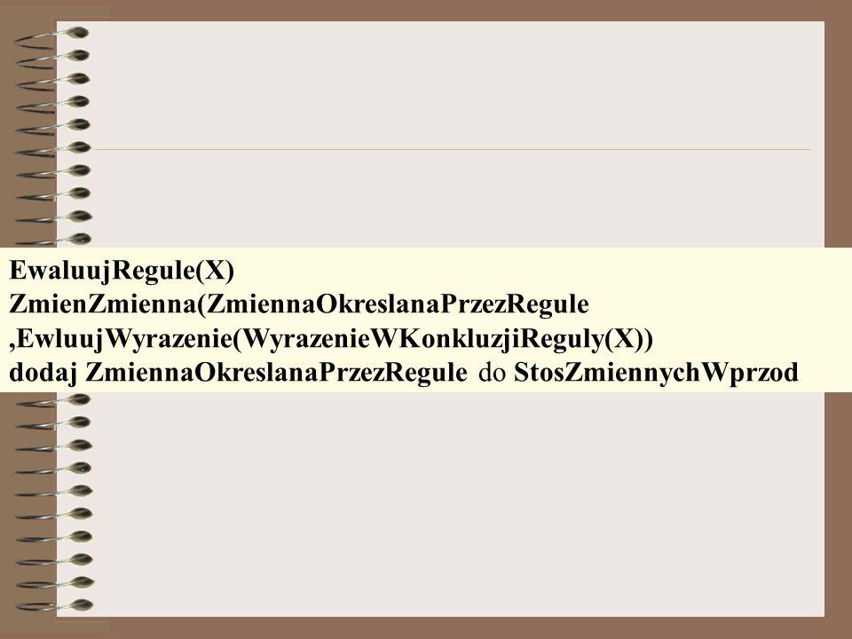EwaluujRegule(X) ZmienZmienna(ZmiennaOkreslanaPrzezRegule ,EwluujWyrazenie(WyrazenieWKonkluzjiReguly(X))