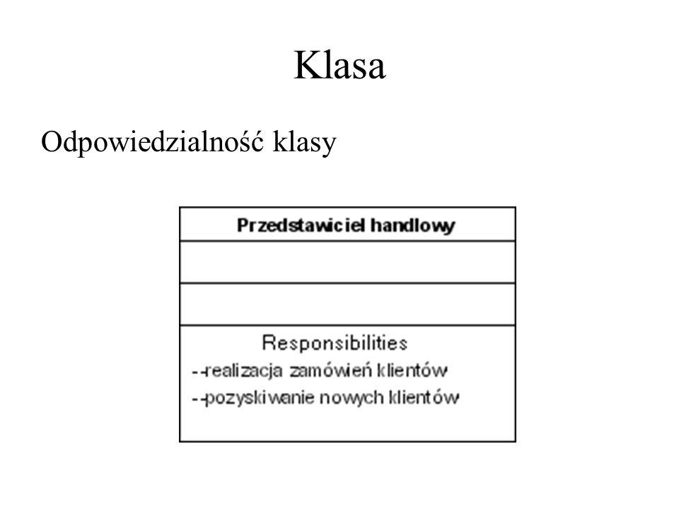 Klasa Odpowiedzialność klasy
