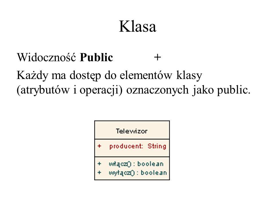 Klasa Widoczność Public +