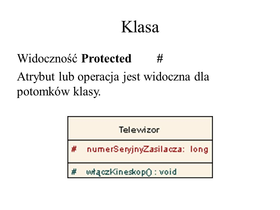 Klasa Widoczność Protected #