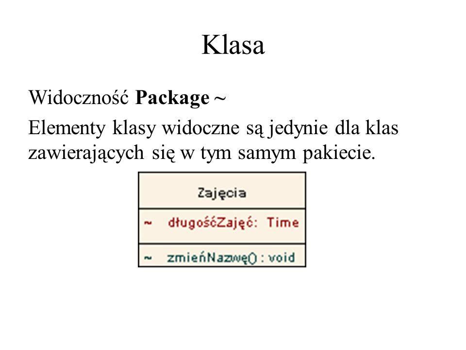 Klasa Widoczność Package ~