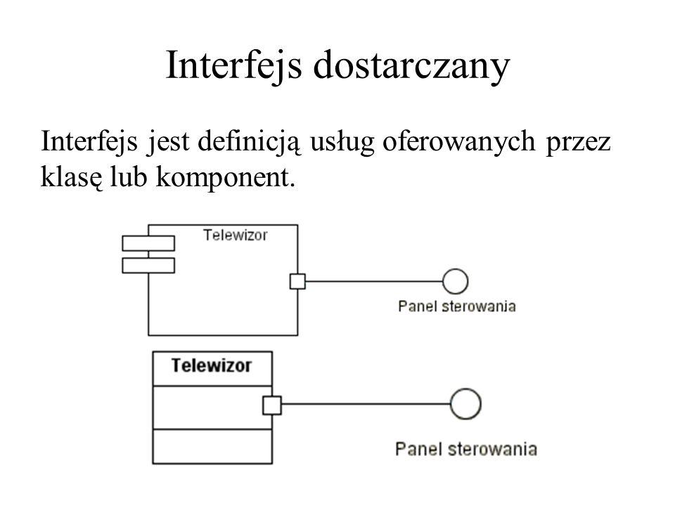 Interfejs dostarczany