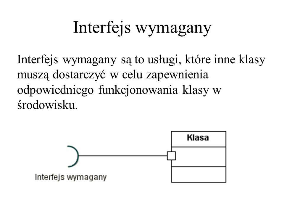 Interfejs wymagany