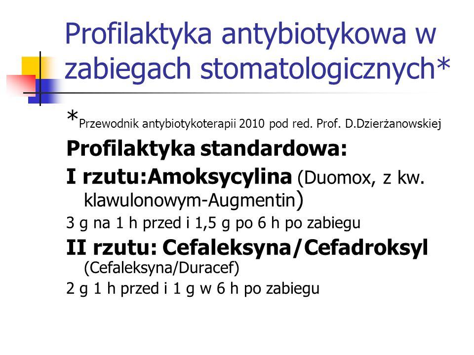 Profilaktyka antybiotykowa w zabiegach stomatologicznych*