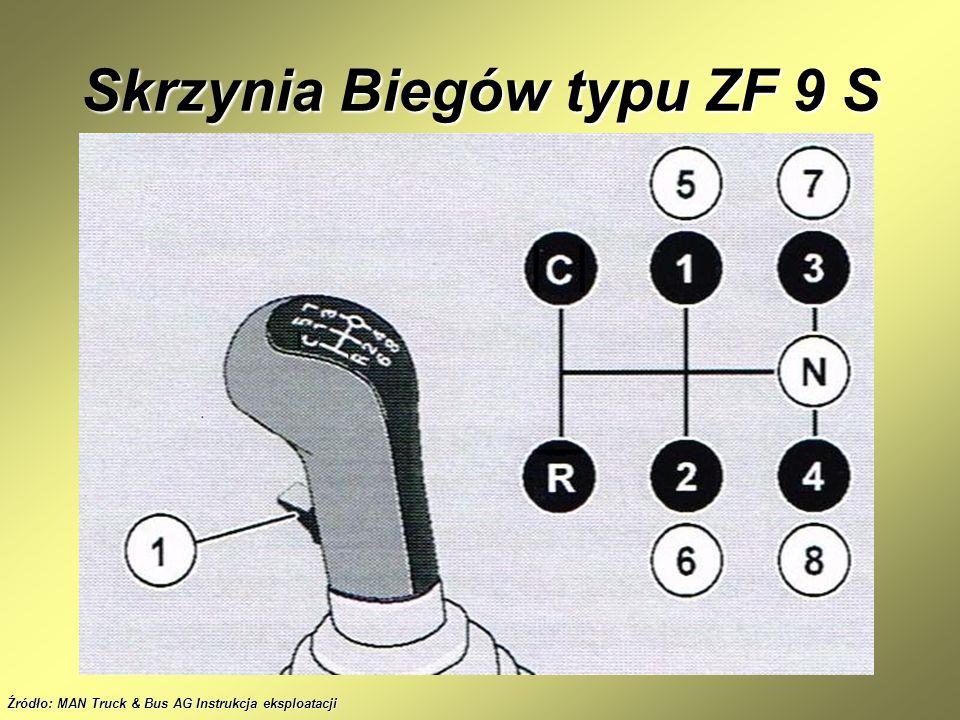 Skrzynia Biegów typu ZF 9 S