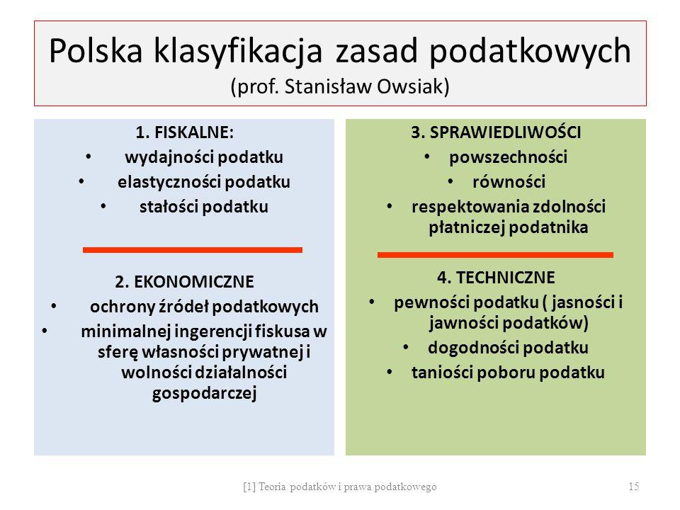 Polska klasyfikacja zasad podatkowych (prof. Stanisław Owsiak)