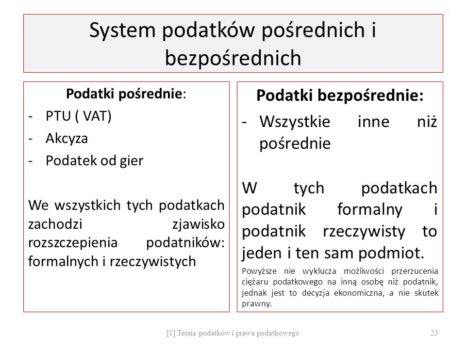 System podatków pośrednich i bezpośrednich