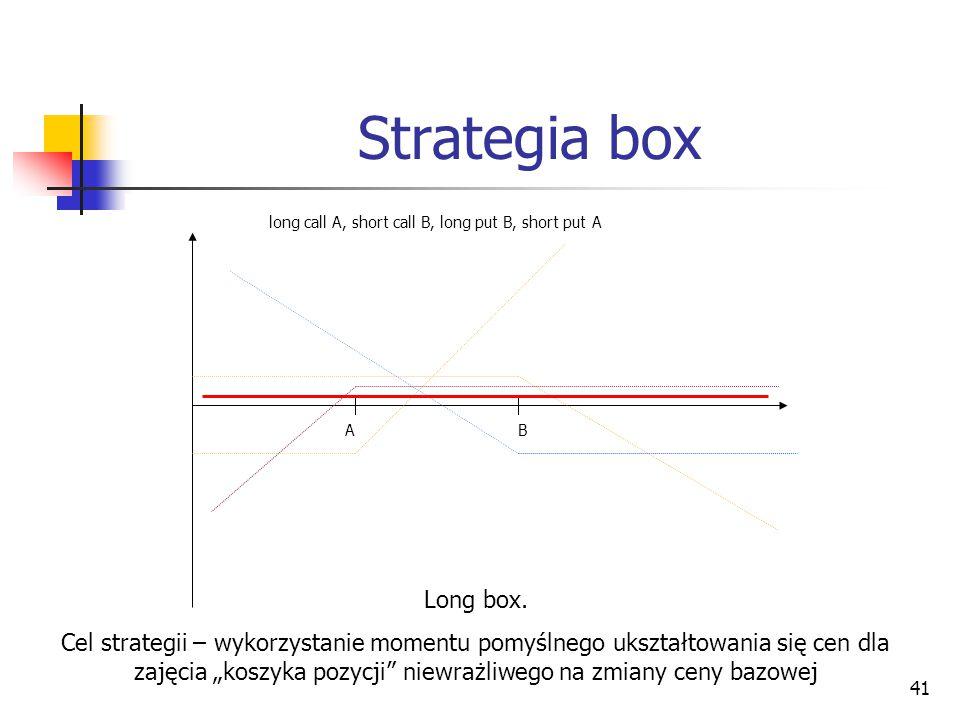 Strategia box long call A, short call B, long put B, short put A. A. B. Long box.