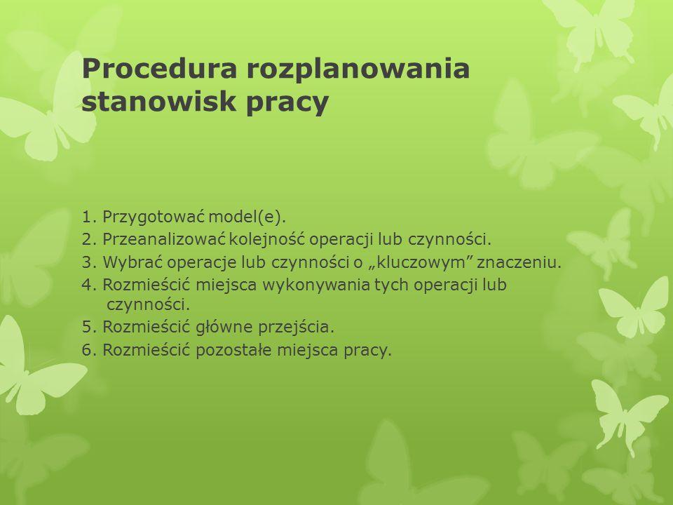 Procedura rozplanowania stanowisk pracy