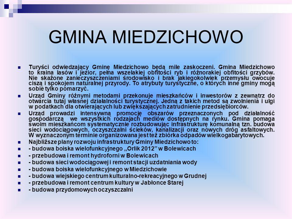 GMINA MIEDZICHOWO