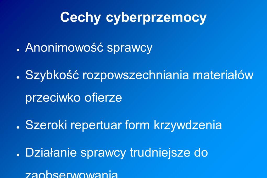 Cechy cyberprzemocy Anonimowość sprawcy