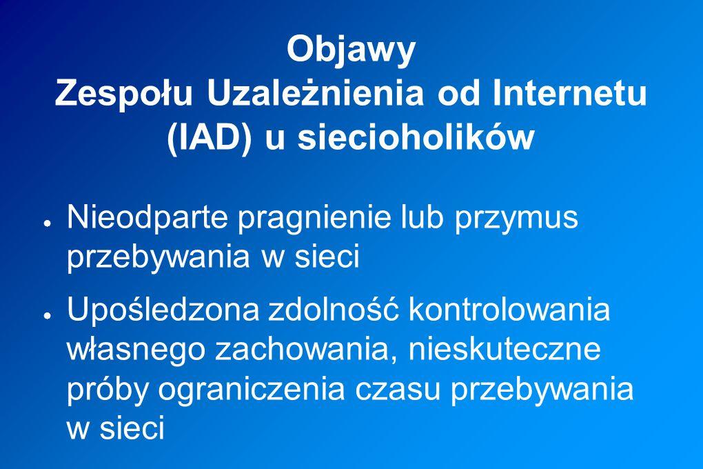 Objawy Zespołu Uzależnienia od Internetu (IAD) u siecioholików