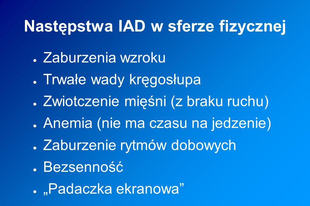 Następstwa IAD w sferze fizycznej