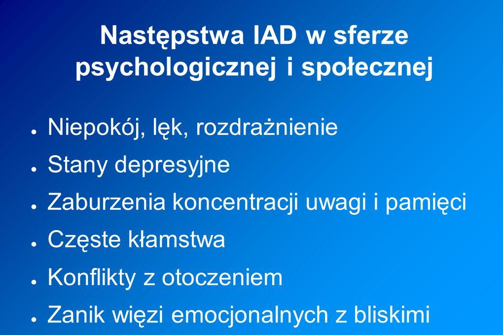 Następstwa IAD w sferze psychologicznej i społecznej
