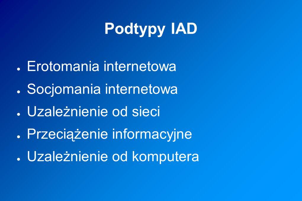Podtypy IAD Erotomania internetowa Socjomania internetowa