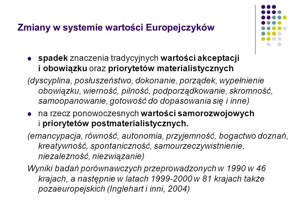 Zmiany w systemie wartości Europejczyków