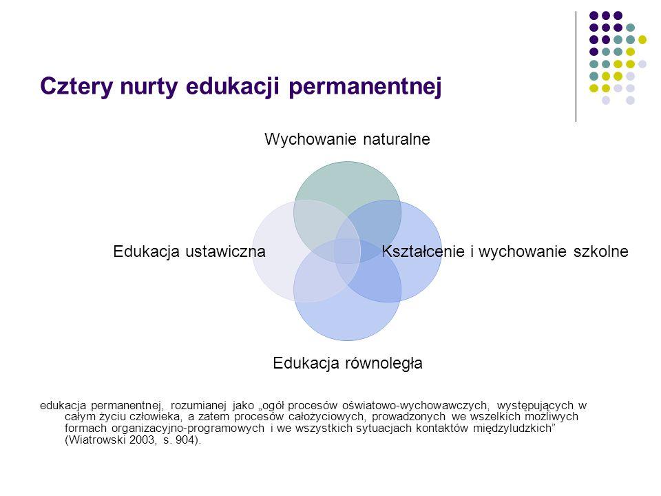 Cztery nurty edukacji permanentnej