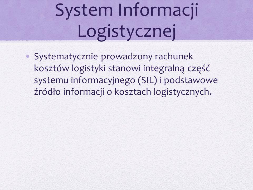 System Informacji Logistycznej